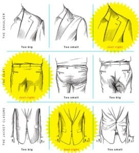 A visual reference for fitting a suit.