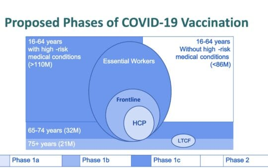 Image courtesy of cdc.gov